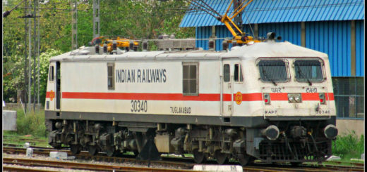high speed trains in india